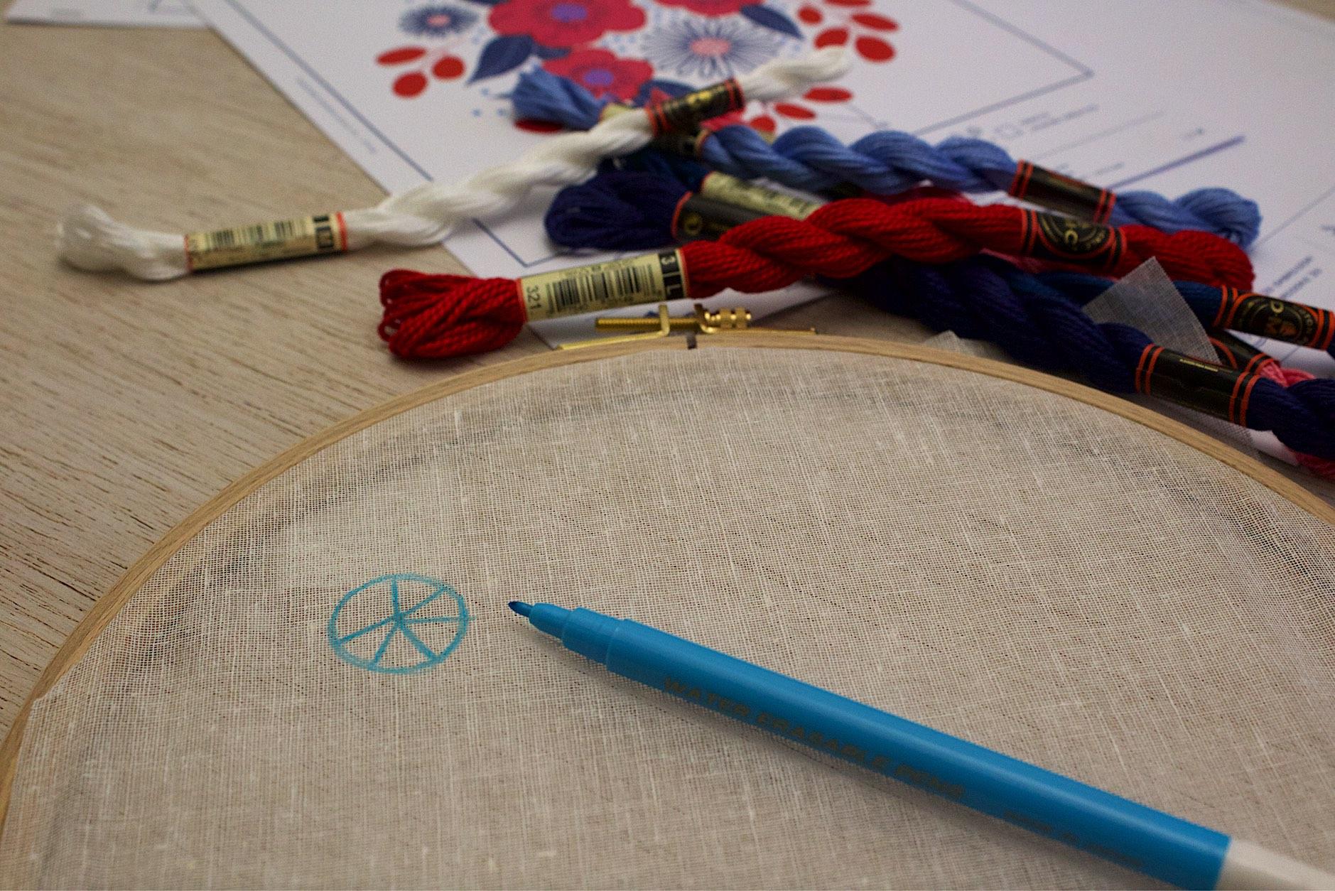 riportare sul tessuto il decoro scelto per il Ricamo