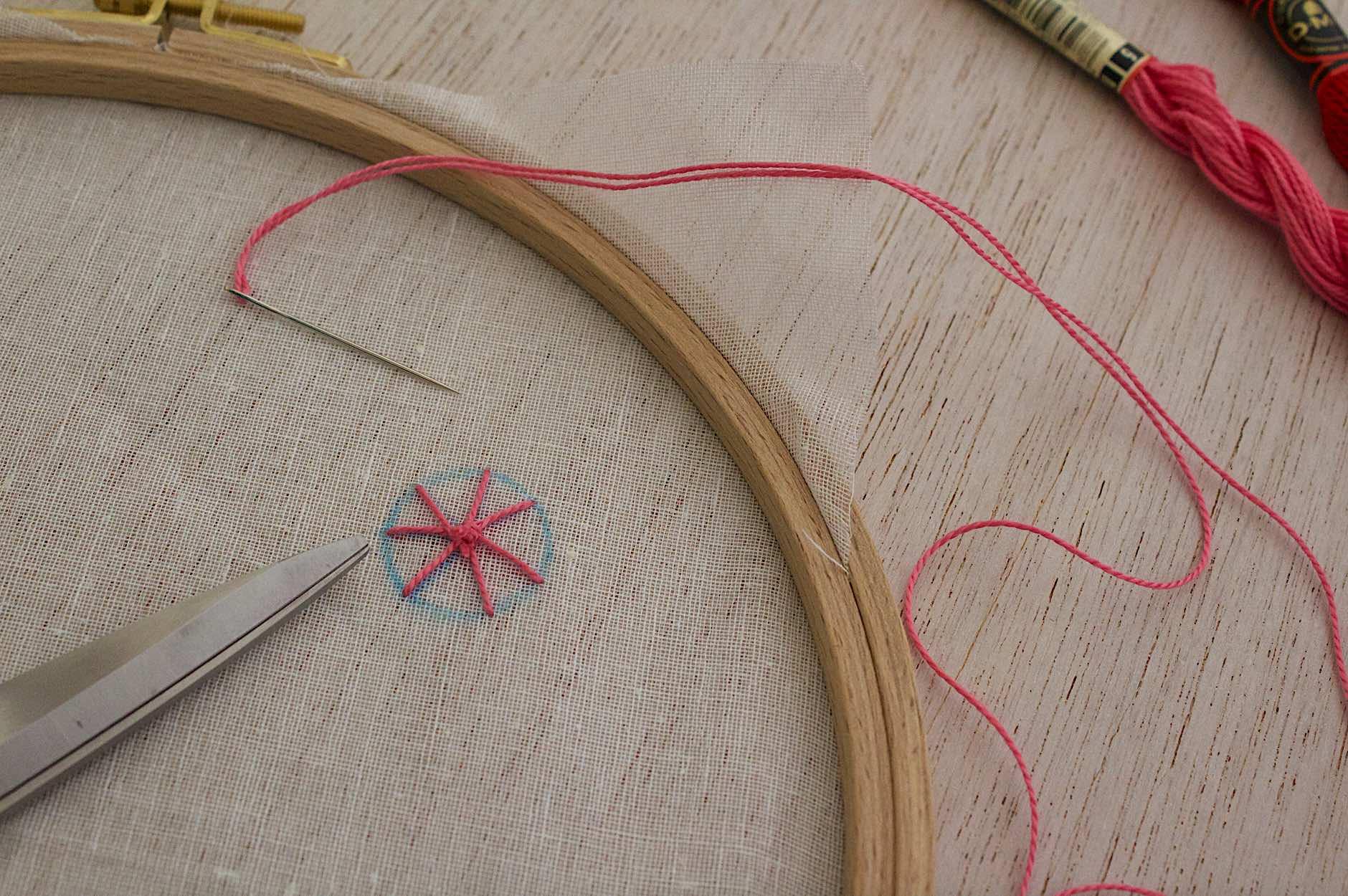 se non occorrerà più il filo potrà essere tagliato sul retro