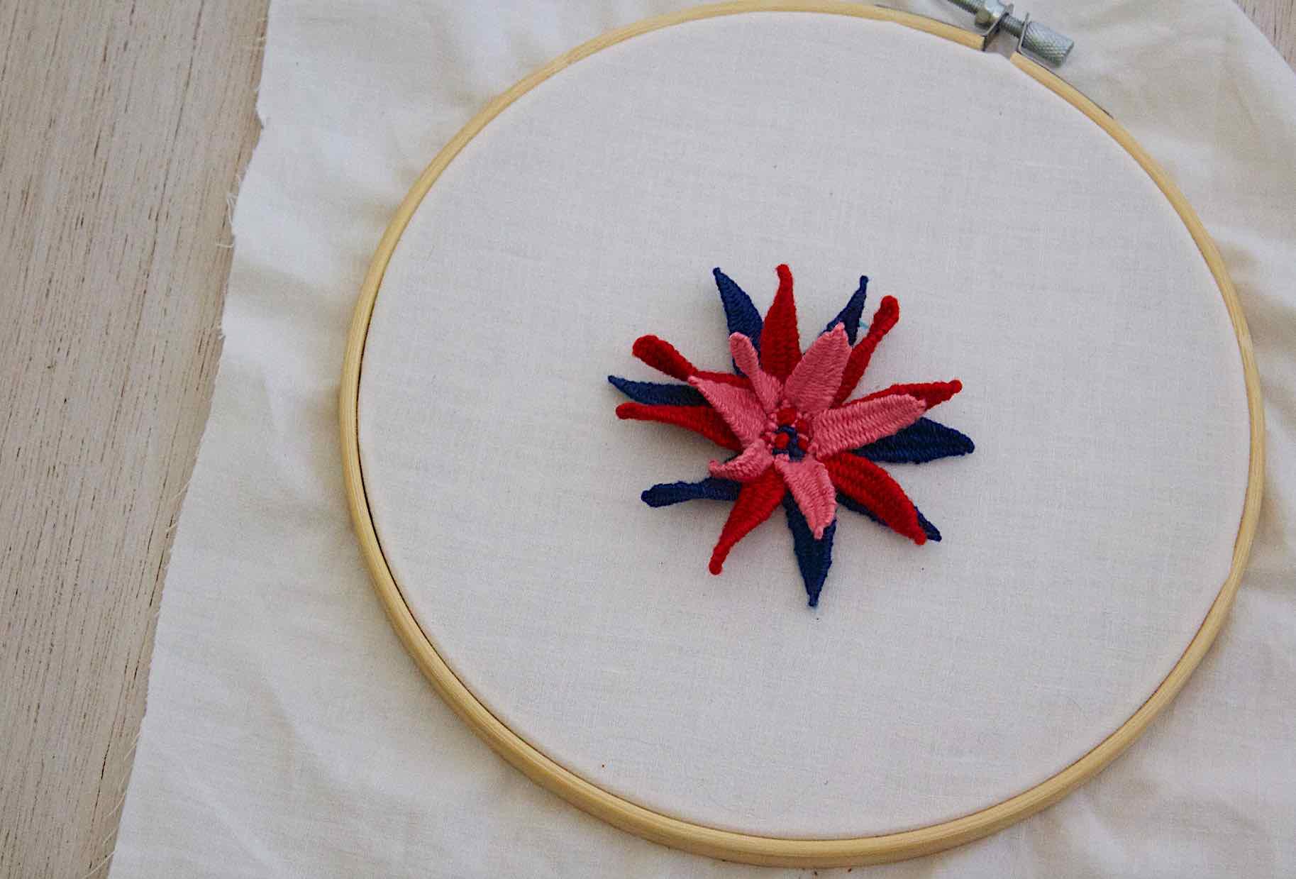 picot stitch visto dall'alto